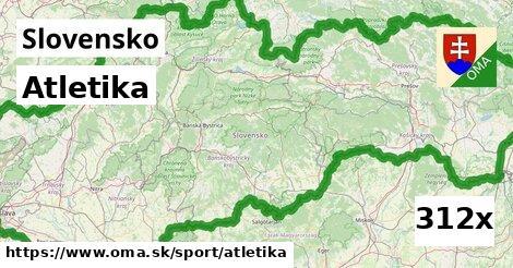 ilustračný obrázok k Atletika, Slovensko
