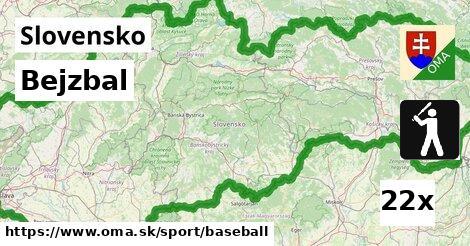 ilustračný obrázok k Bejzbal, Slovensko