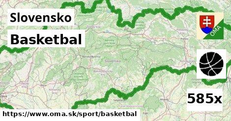 ilustračný obrázok k Basketbal, Slovensko