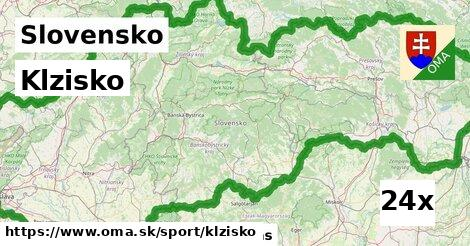 ilustračný obrázok k Klzisko, Slovensko