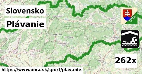 ilustračný obrázok k Plávanie, Slovensko