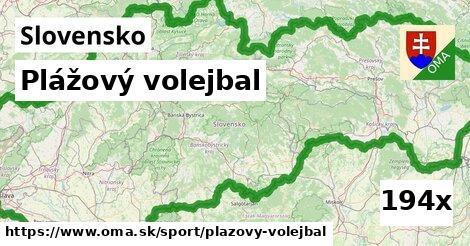 ilustračný obrázok k Plážový volejbal, Slovensko