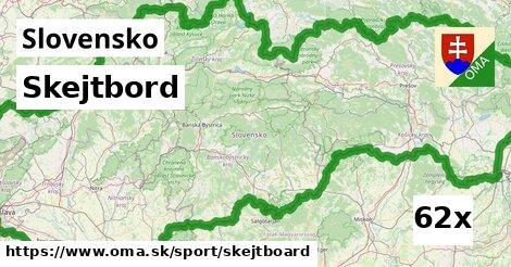 ilustračný obrázok k Skejtbord, Slovensko