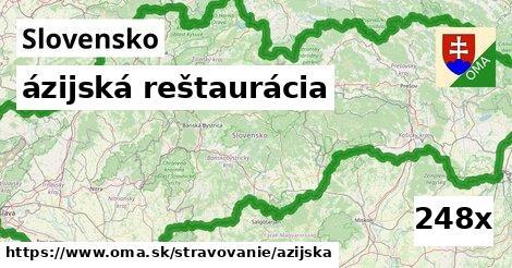 ilustračný obrázok k ázijská reštaurácia, Slovensko