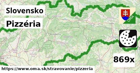 ilustračný obrázok k Pizzéria, Slovensko