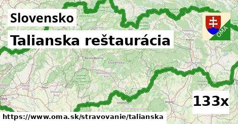 ilustračný obrázok k Talianska reštaurácia, Slovensko