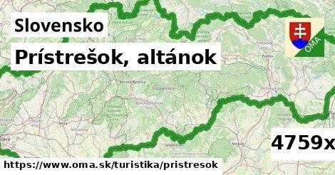 ilustračný obrázok k Prístrešok, altánok, Slovensko