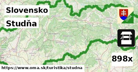 ilustračný obrázok k Studňa, Slovensko