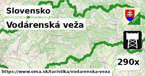 ilustračný obrázok k Vodárenská veža, Slovensko