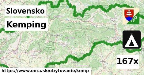 ilustračný obrázok k Kemping, Slovensko