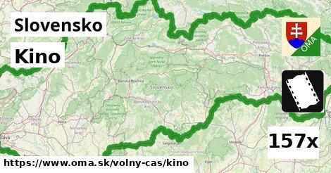 ilustračný obrázok k Kino, Slovensko