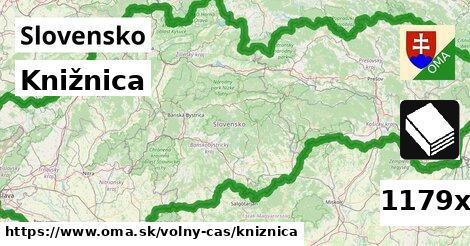 ilustračný obrázok k Knižnica, Slovensko