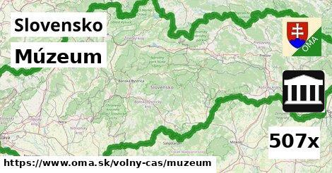 ilustračný obrázok k Múzeum, Slovensko