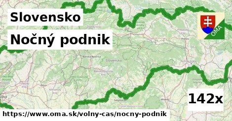 ilustračný obrázok k Nočný podnik, Slovensko