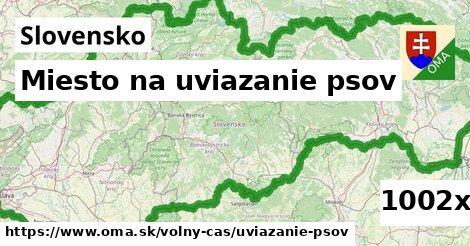 ilustračný obrázok k Miesto na uviazanie psov, Slovensko
