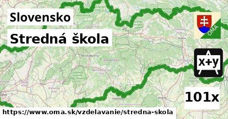 ilustračný obrázok k Stredná škola, Slovensko