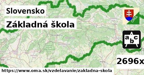 ilustračný obrázok k Základná škola, Slovensko