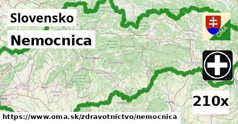 ilustračný obrázok k Nemocnica, Slovensko