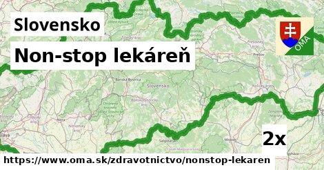 ilustračný obrázok k Non-stop lekáreň, Slovensko