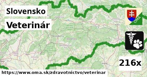 ilustračný obrázok k Veterinár, Slovensko
