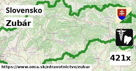 ilustračný obrázok k Zubár, Slovensko