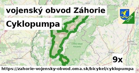 cyklopumpa v vojenský obvod Záhorie