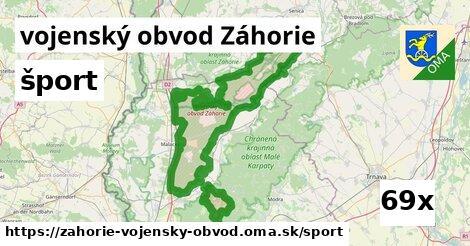 šport v vojenský obvod Záhorie