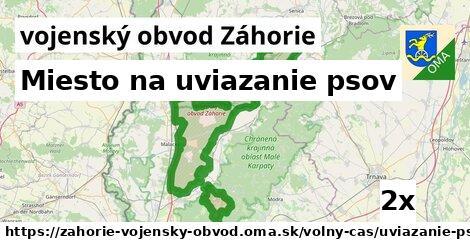 miesto na uviazanie psov v vojenský obvod Záhorie