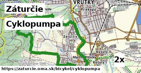 cyklopumpa v Záturčie