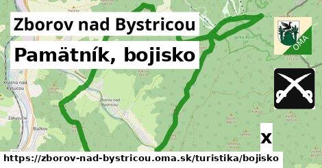 pamätník, bojisko v Zborov nad Bystricou