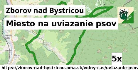 miesto na uviazanie psov v Zborov nad Bystricou