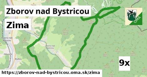 zima v Zborov nad Bystricou