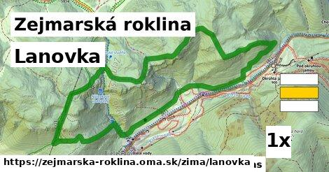 ilustračný obrázok k Lanovka, Zejmarská roklina