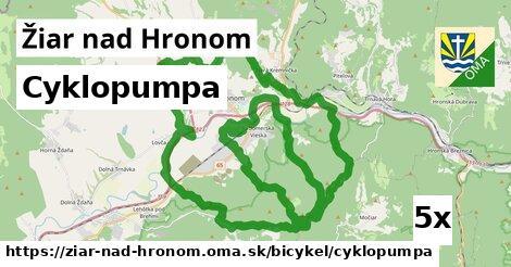 ilustračný obrázok k Cyklopumpa, Žiar nad Hronom