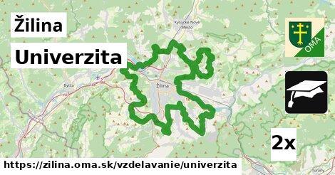 Univerzita, Žilina