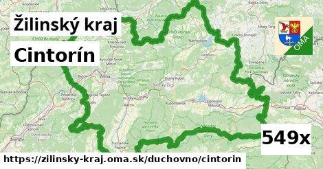 ilustračný obrázok k Cintorín, Žilinský kraj
