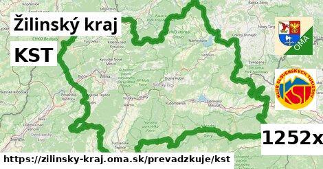 ilustračný obrázok k KST, Žilinský kraj