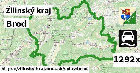 ilustračný obrázok k Brod, Žilinský kraj