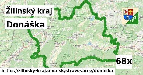 ilustračný obrázok k Donáška, Žilinský kraj