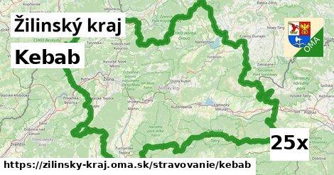 ilustračný obrázok k Kebab, Žilinský kraj