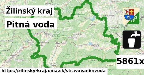ilustračný obrázok k Pitná voda, Žilinský kraj
