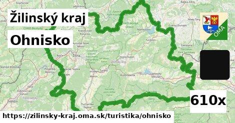 ilustračný obrázok k Ohnisko, Žilinský kraj