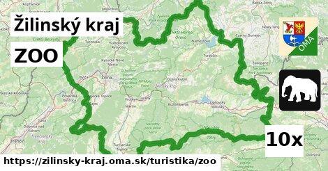 ilustračný obrázok k ZOO, Žilinský kraj