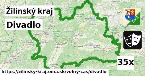 ilustračný obrázok k Divadlo, Žilinský kraj