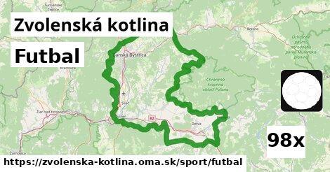 ilustračný obrázok k Futbal, Zvolenská kotlina
