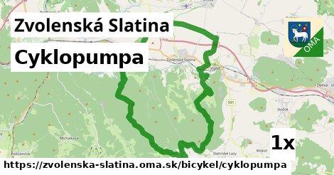 ilustračný obrázok k Cyklopumpa, Zvolenská Slatina