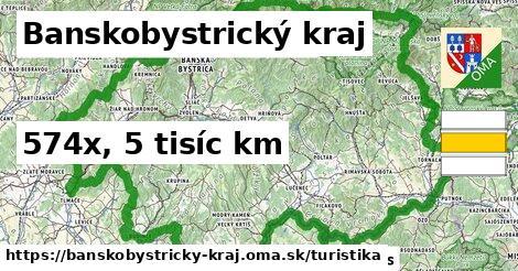 Banskobystrický kraj Turistické trasy