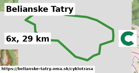 Belianske Tatry Cyklotrasy
