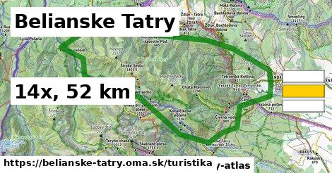 Belianske Tatry Turistické trasy