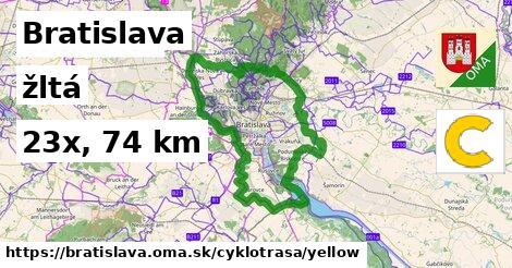 Bratislava Cyklotrasy žltá